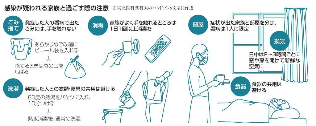 洗濯 コロナ 服に付いた新型コロナウイルスの生存期間は? 適切な洗濯の方法とは