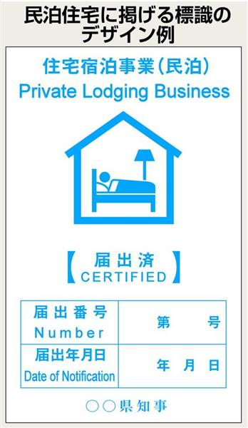 民泊住宅に掲げる標識のデザイン例