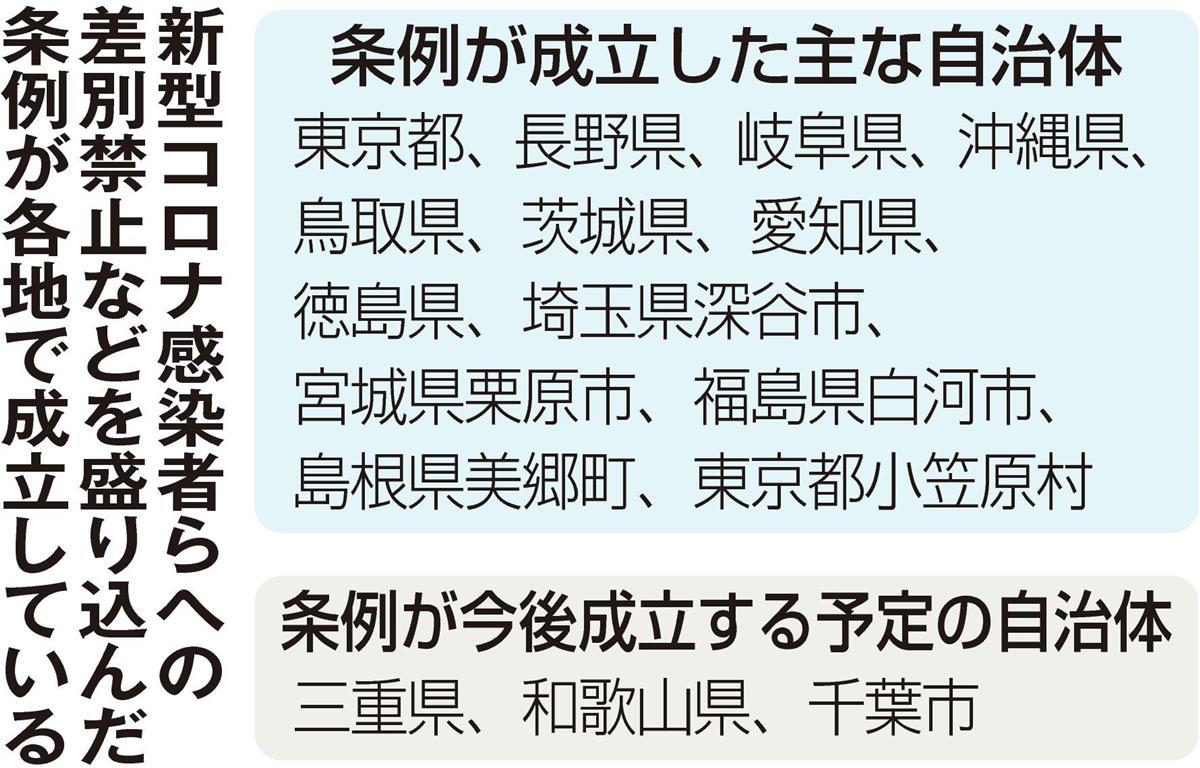 三重 県 コロナ ウイルス 感染 者 市