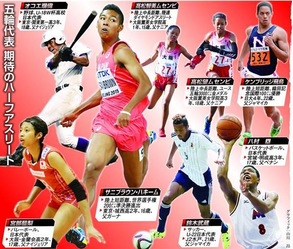 身体 能力 黒人 黒人選手はスポーツに有利?筋肉と骨格から見る体の違い 【SPAIA】スパイア