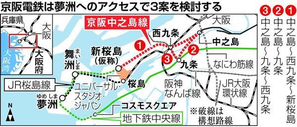 京阪電鉄は夢洲アクセスで3案検討する