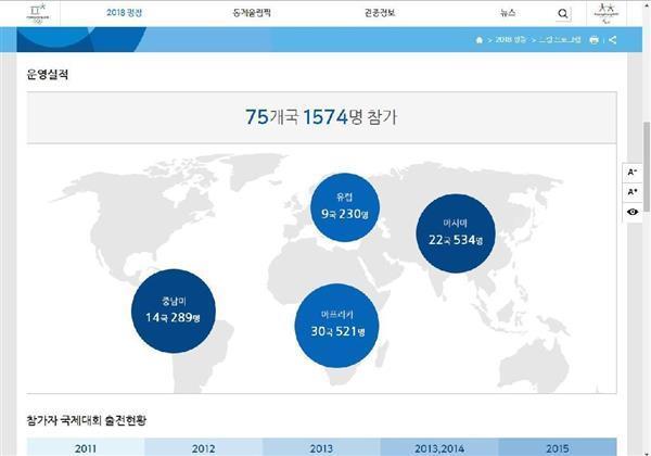 平昌五輪公式ホームページの世界地図。27日午後0時半ごろ、削除されていた日本列島とサハリン(樺太)がひっそりと再掲載された(ホームページから)
