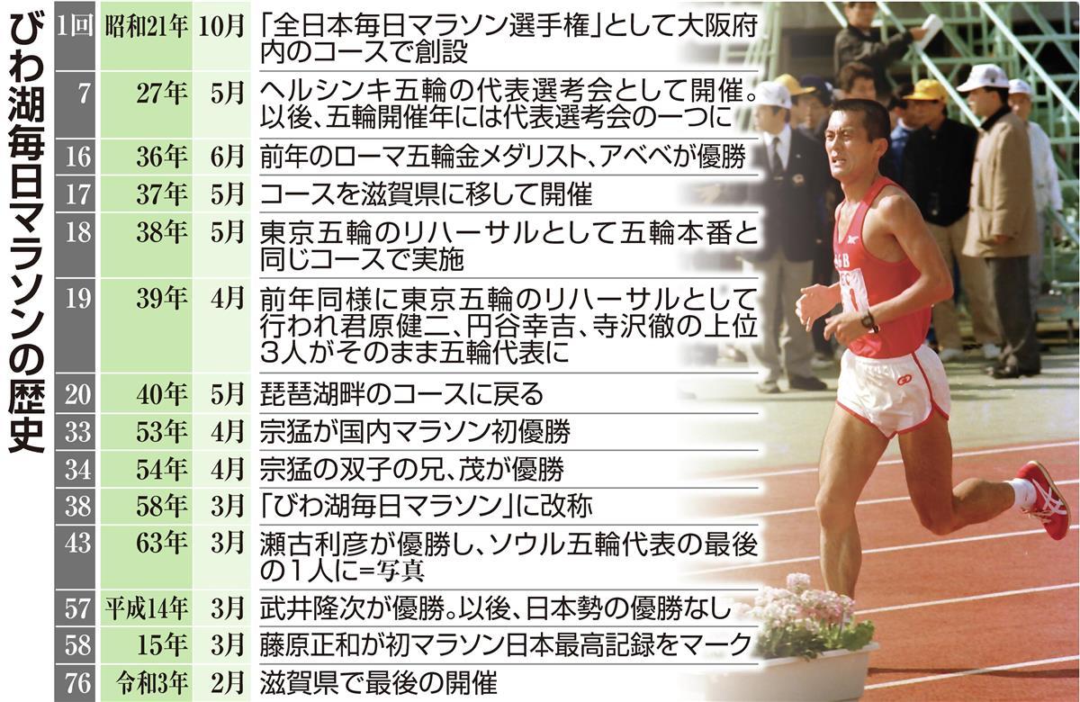 毎日 びわ湖 「びわ湖毎日マラソン」と「大阪マラソン」の統合が決定