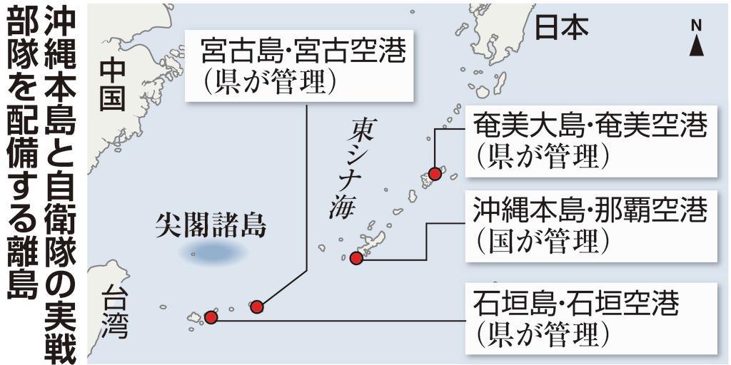 沖縄本島と自衛隊の実戦部隊を配備する離島